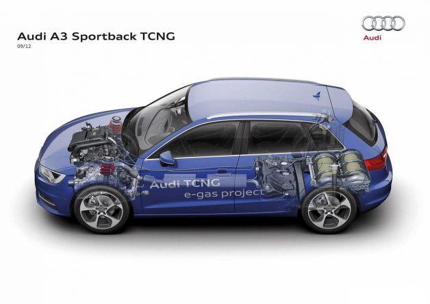 Nuove auto a metano: modelli, prezzi ed incentivi