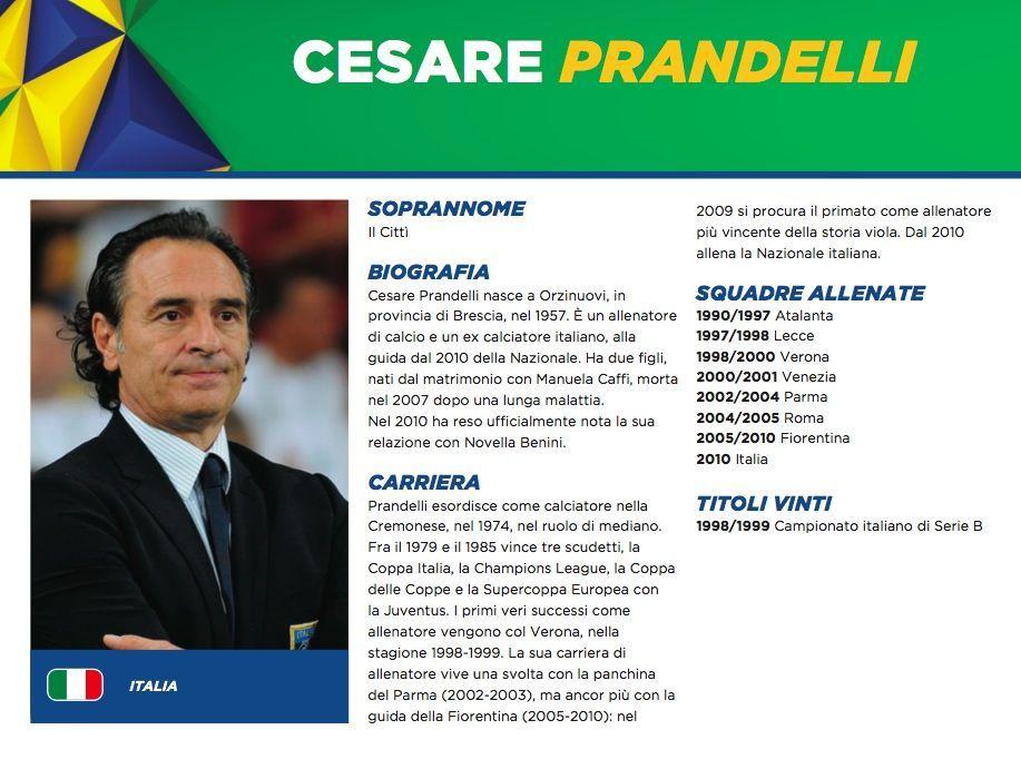 Mondiali 2014, allenatori: la pagella di Arrigo Sacchi