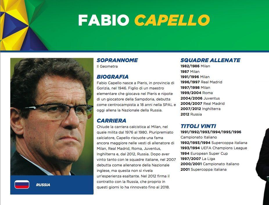 Fabio Capello scheda