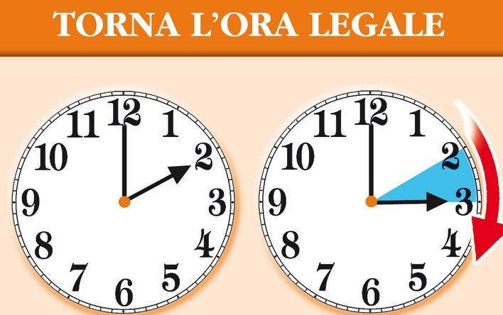 Ora legale 2014: vantaggi e svantaggi economici di posticipare le lancette dell'orologio