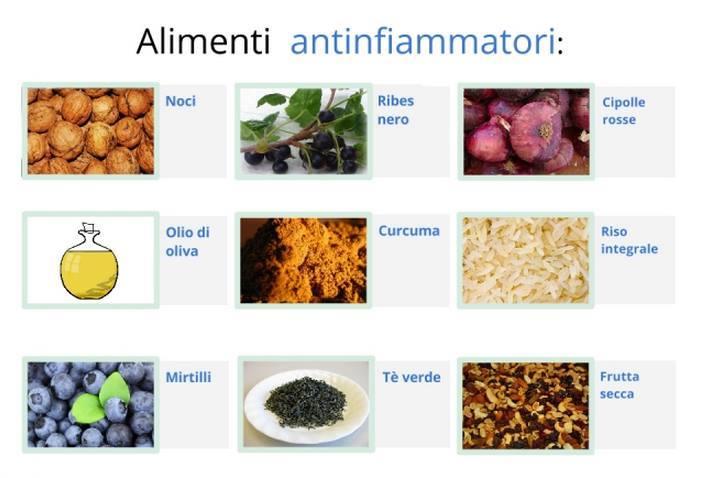 Antinfiammatori naturali: quali sono gli alleati per la salute