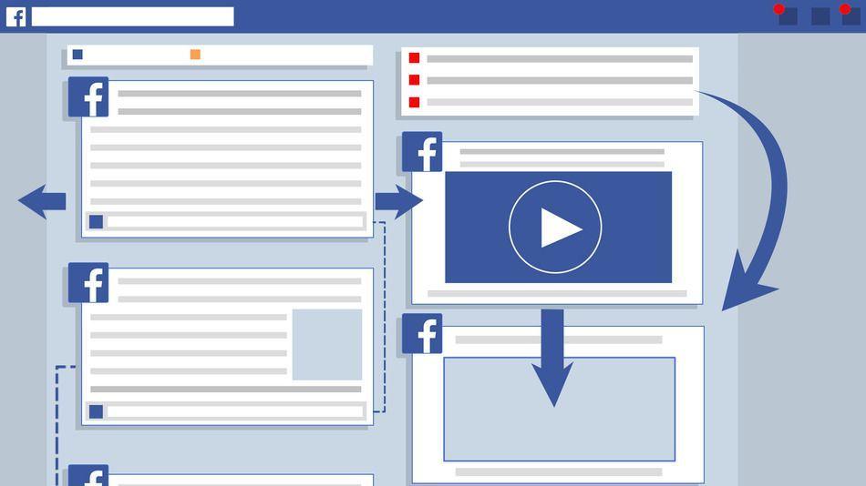 Bloccare video automatici su Facebook