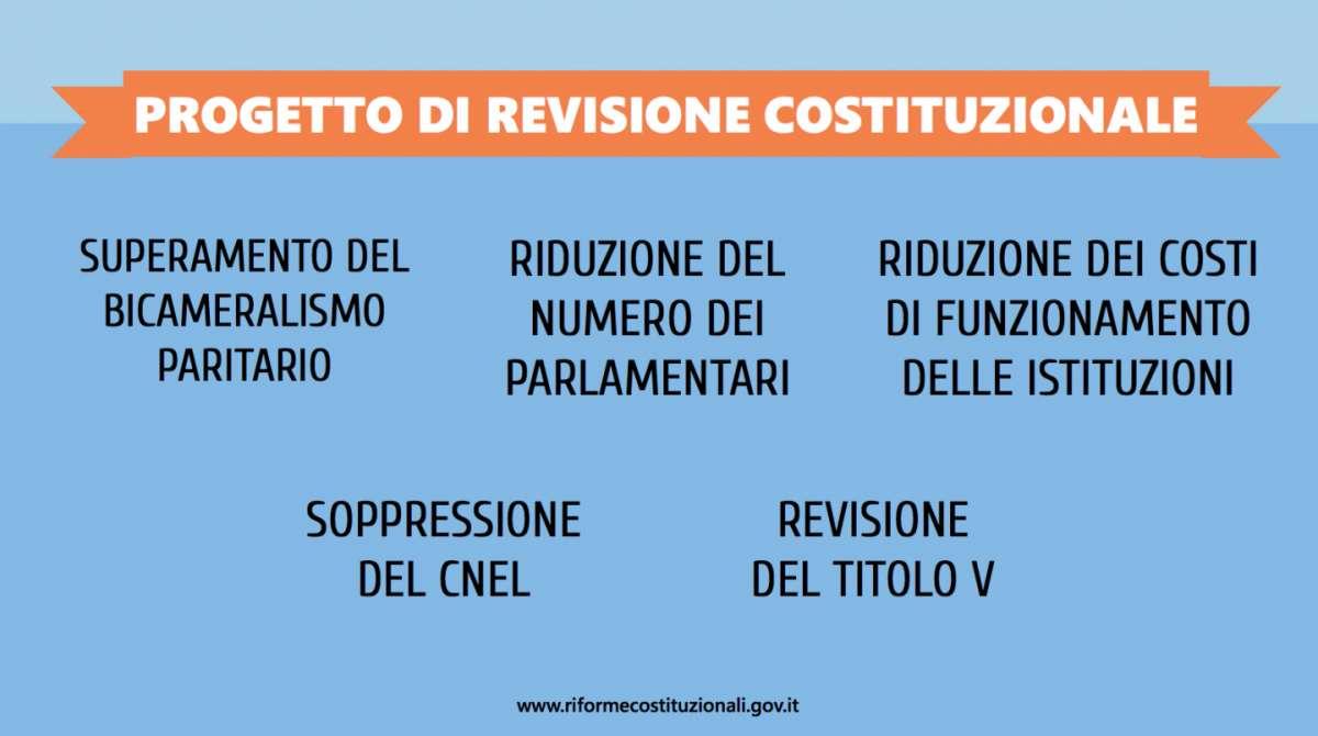Riforma del Senato italiano: come funziona il disegno di legge di Renzi?