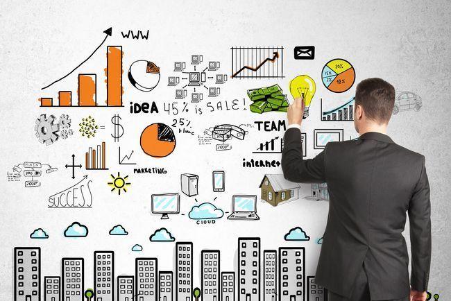 Cos'è il marketing? Definizione e spiegazione