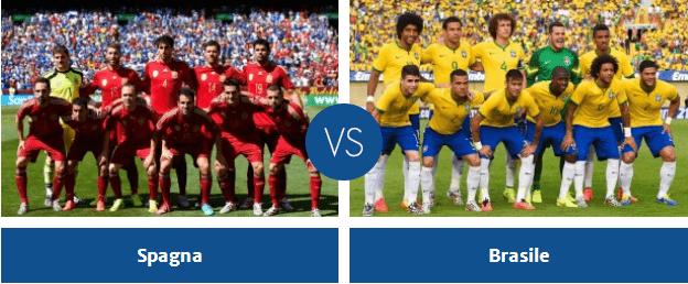 Mondiali 2014: chi vincerà? vota la tua nazionale favorita!