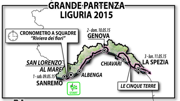 Giro d'Italia 2015: partenza da Sanremo e altre due tappe in Liguria