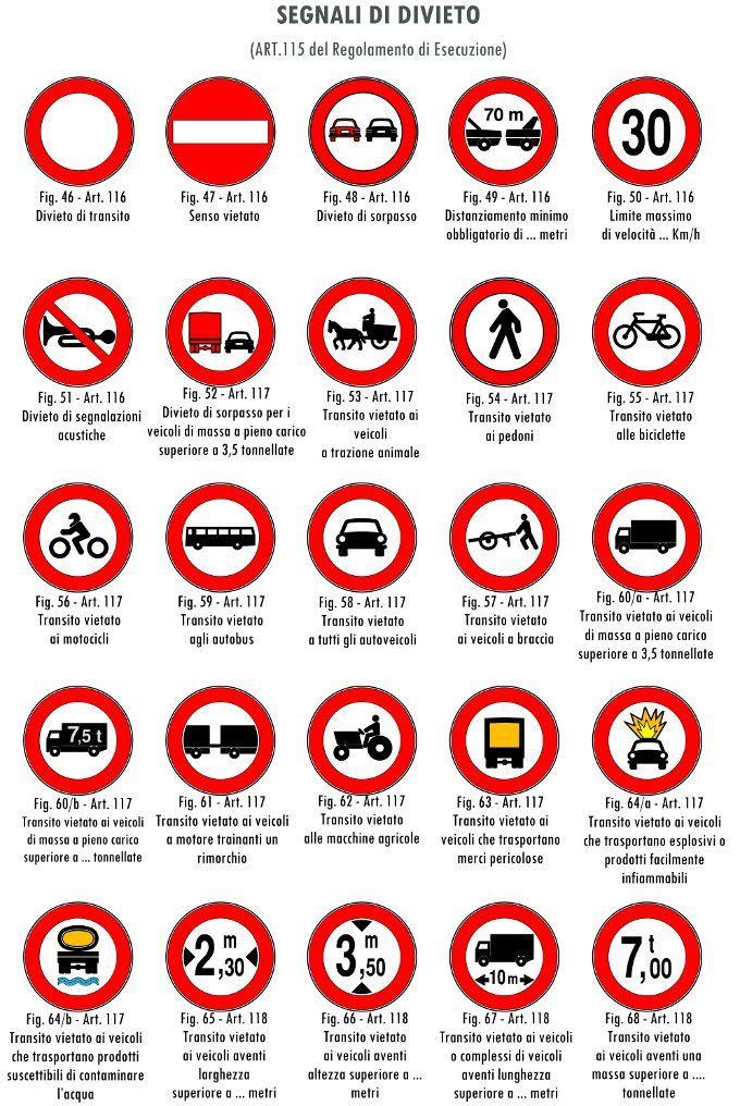 Quiz patente, segnali di divieto: quante ne sai?