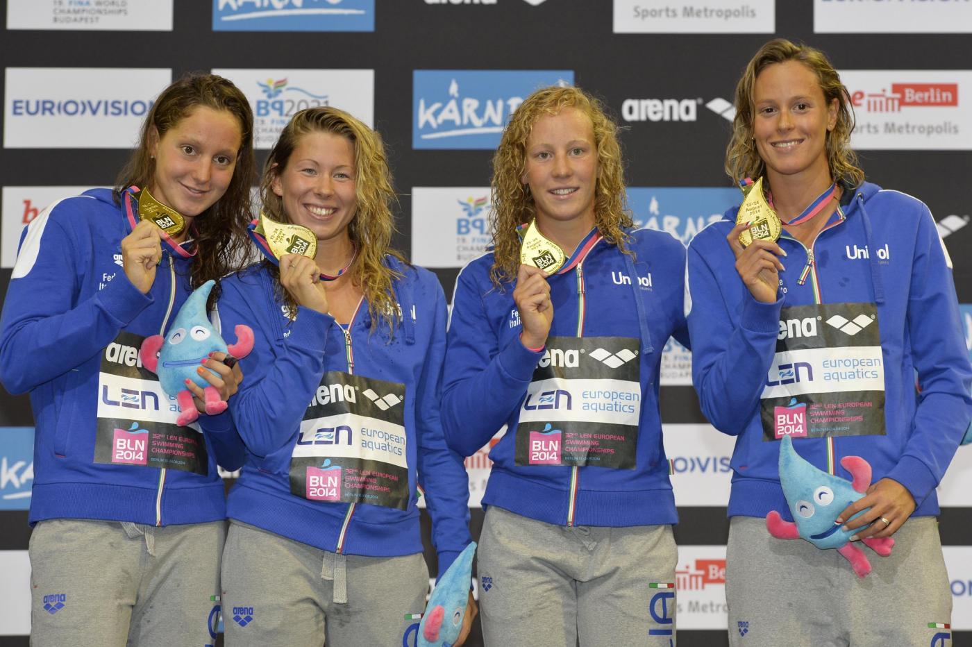 Europei Nuoto 4x200 sl donne
