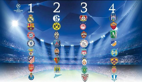 Champions League 2014-2015: Juve con Atletico Madrid, Roma girone di ferro