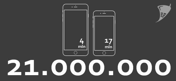 iPhone 6: gli strabilianti record dei nuovi melafonini