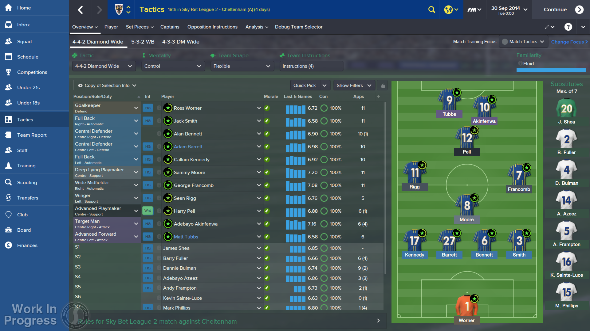 Quanto conosci il videogioco Football Manager? Fai il nostro QUIZ!