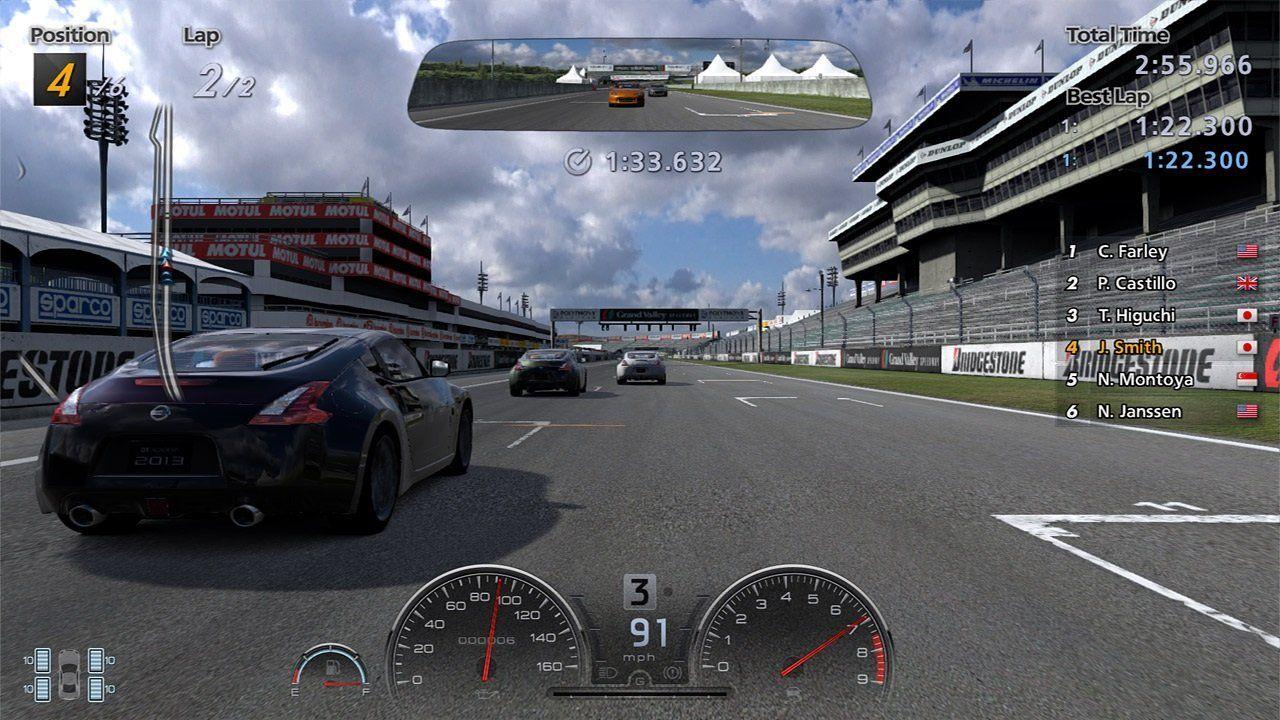 Quanto conosci il videogioco Gran Turismo? Fai il nostro QUIZ!