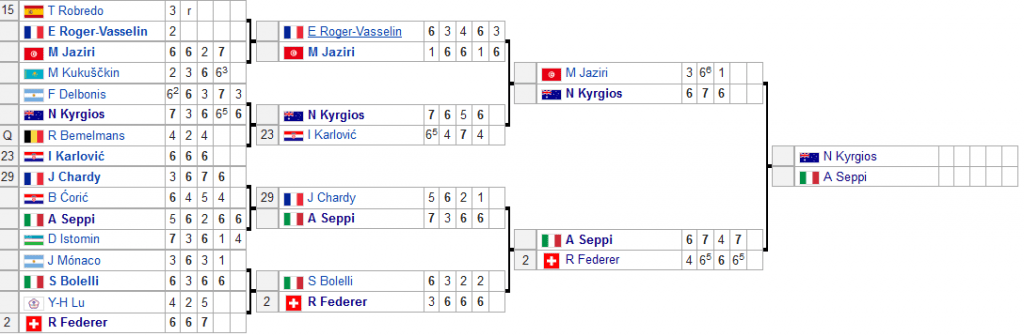 Australian Open 1024x336