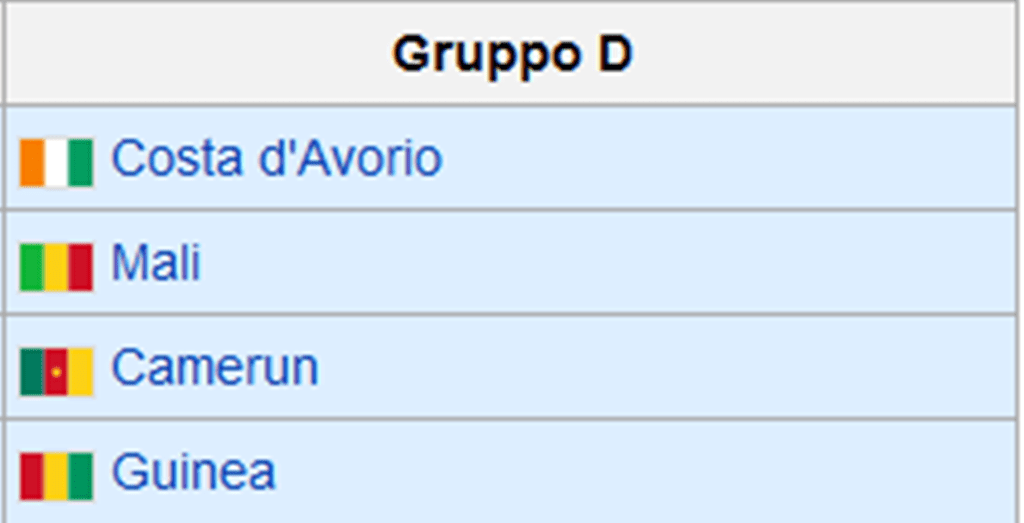 Gruppo D