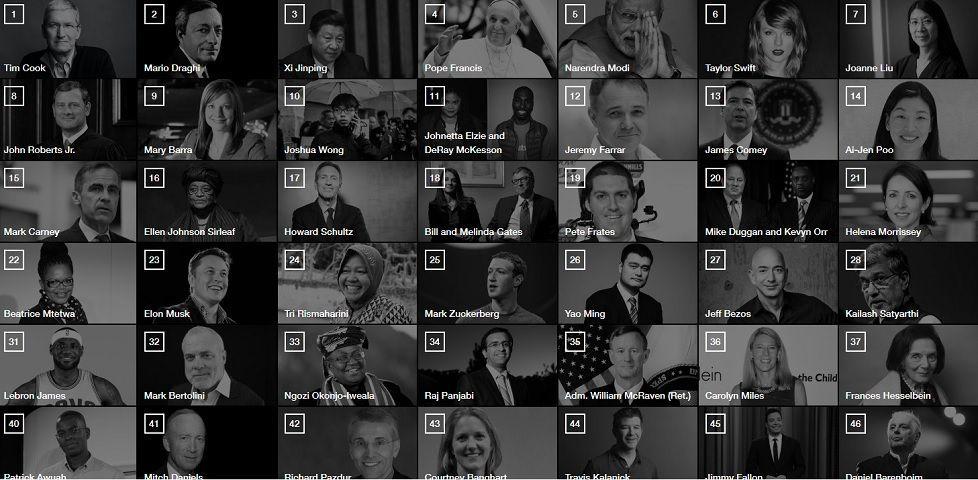 Leader più potenti al mondo: la classifica delle dieci persone più influenti