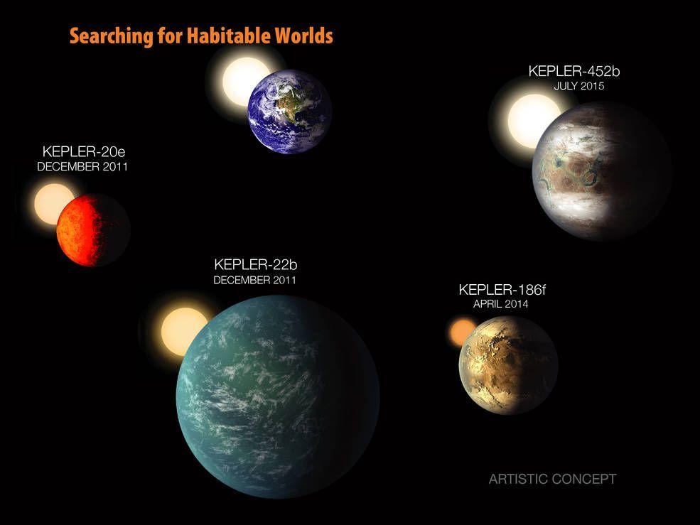 Kepler pianeti