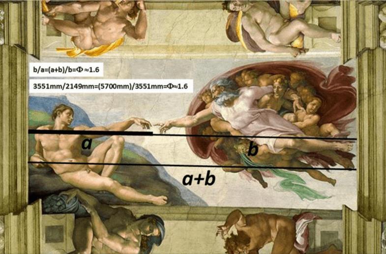 Michelangelo: svelati i segreti matematici della Cappella Sistina