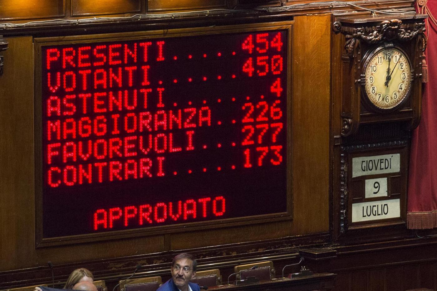 Riforma della scuola, è legge: caos alla Camera e proteste fuori Montecitorio