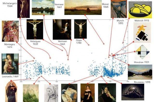 algoritmo e arte 22