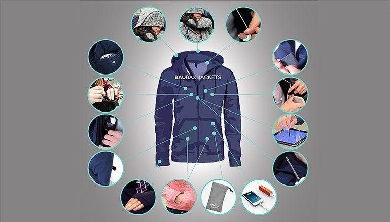 Crowdfunding milionario per la giacca da viaggio dedicata ai distratti