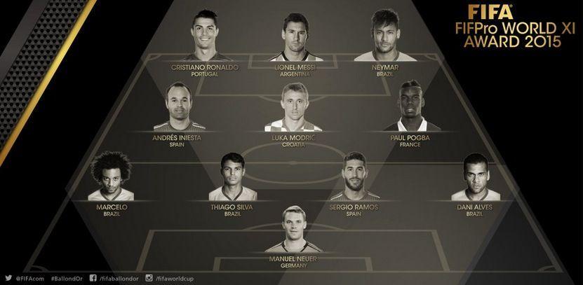 Migliori giocatori FIFA 2015