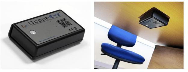 Il gadget che scopre lavoratori fannulloni in ufficio