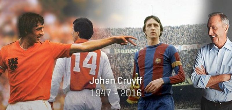 La carriera di Cruyff in un'immagine