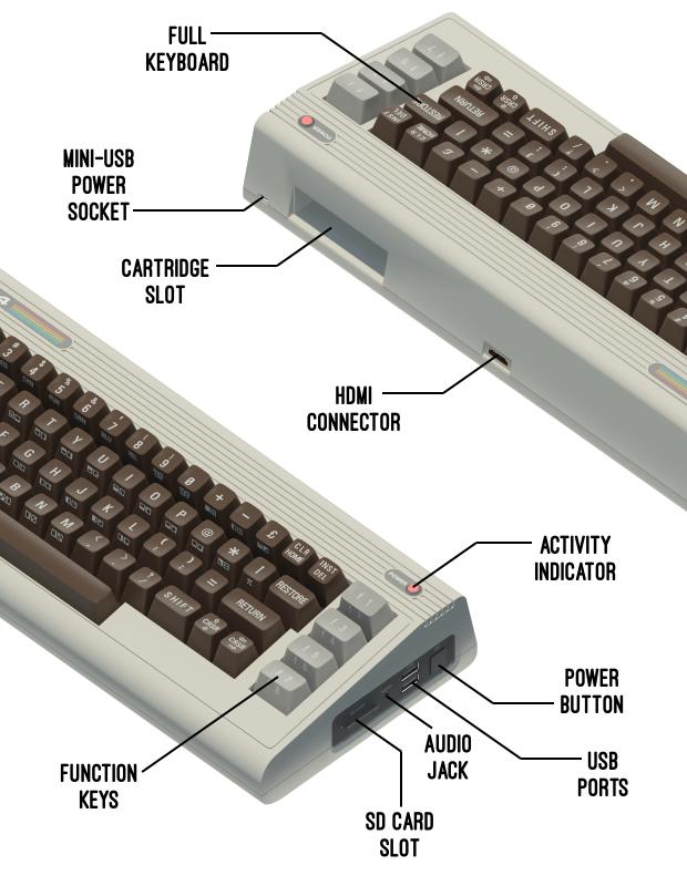 THE64 tastiera