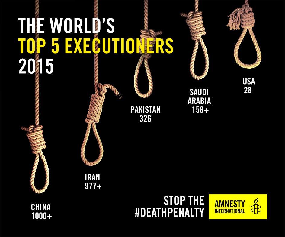 pena di morte amnesty