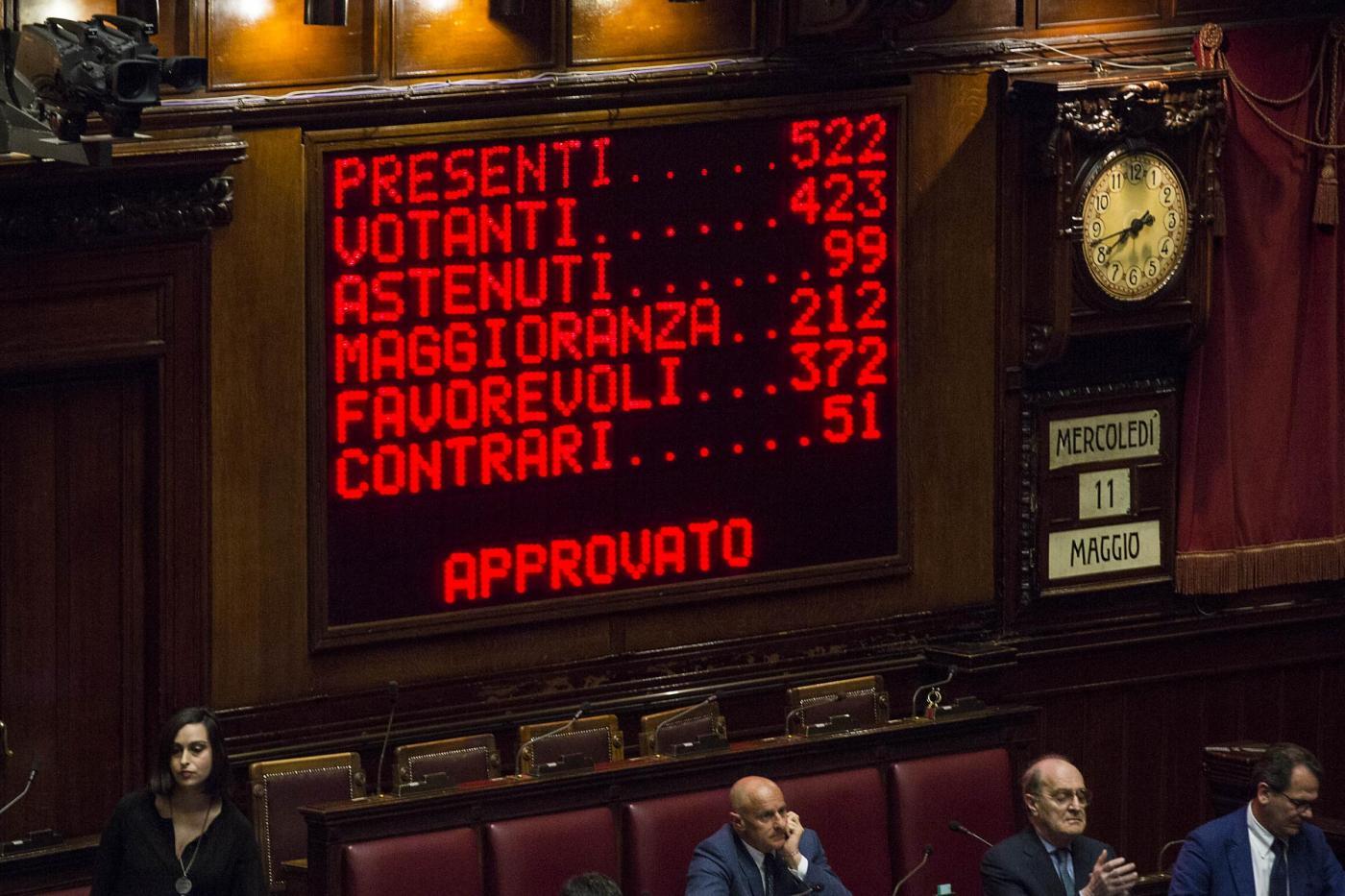 Parlamentari e proposte di legge: politici che non hanno mai presentato un testo