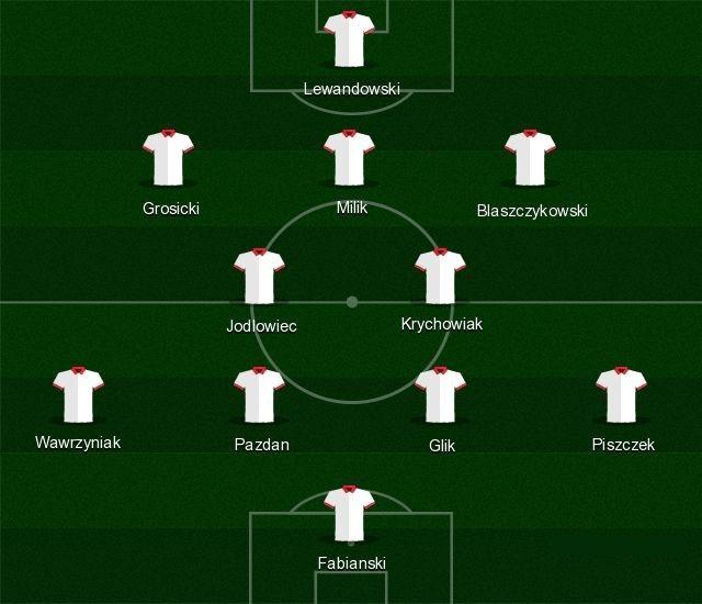 Polonia Euro 2016