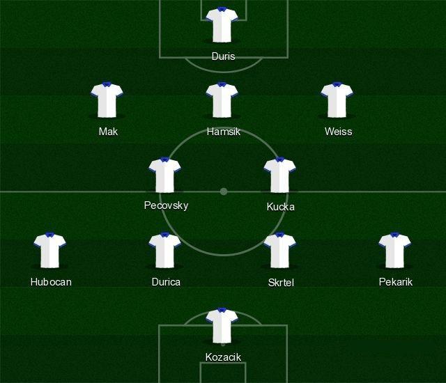 Slovacchia Euro 2016