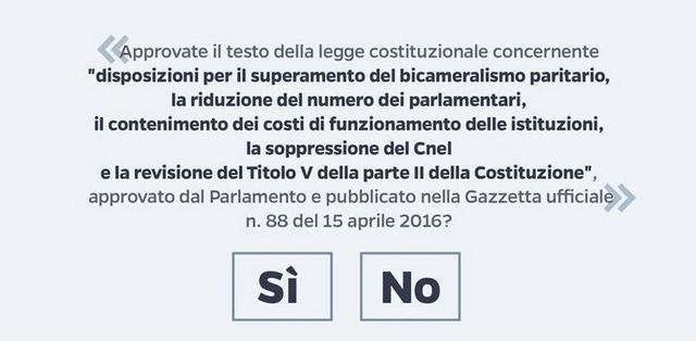 Referendum Costituzionale: il quesito che troveremo sulla scheda