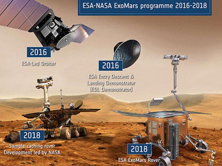 ExoMars: persi i contatti con la sonda Schiaparelli su Marte