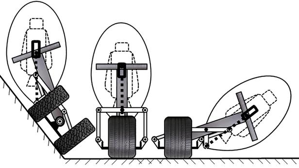 La sedia a rotelle tech a tre ruote per superare ogni barriera architettonica