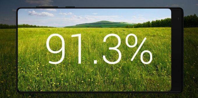 Xiaomi Mi Mix ratio