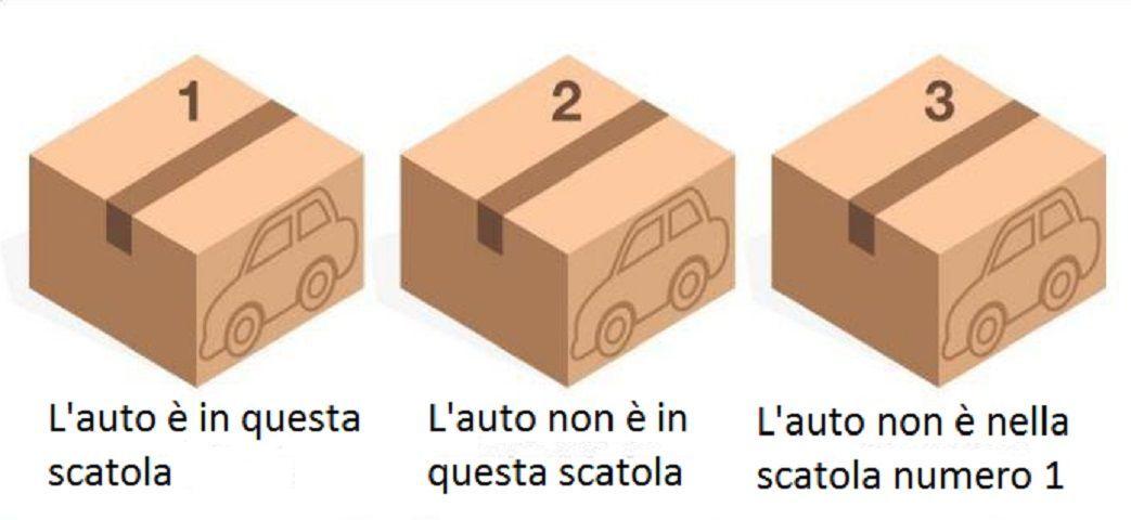 auto nei box