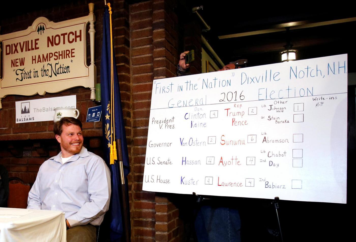 Presidenziali Usa, il primo paese a votare è Dixville Notch nel New Hampshire