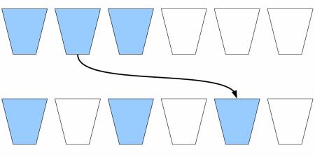 rompicapo bicchieri in fila