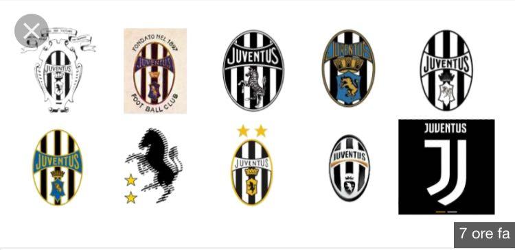 Loghi Juventus