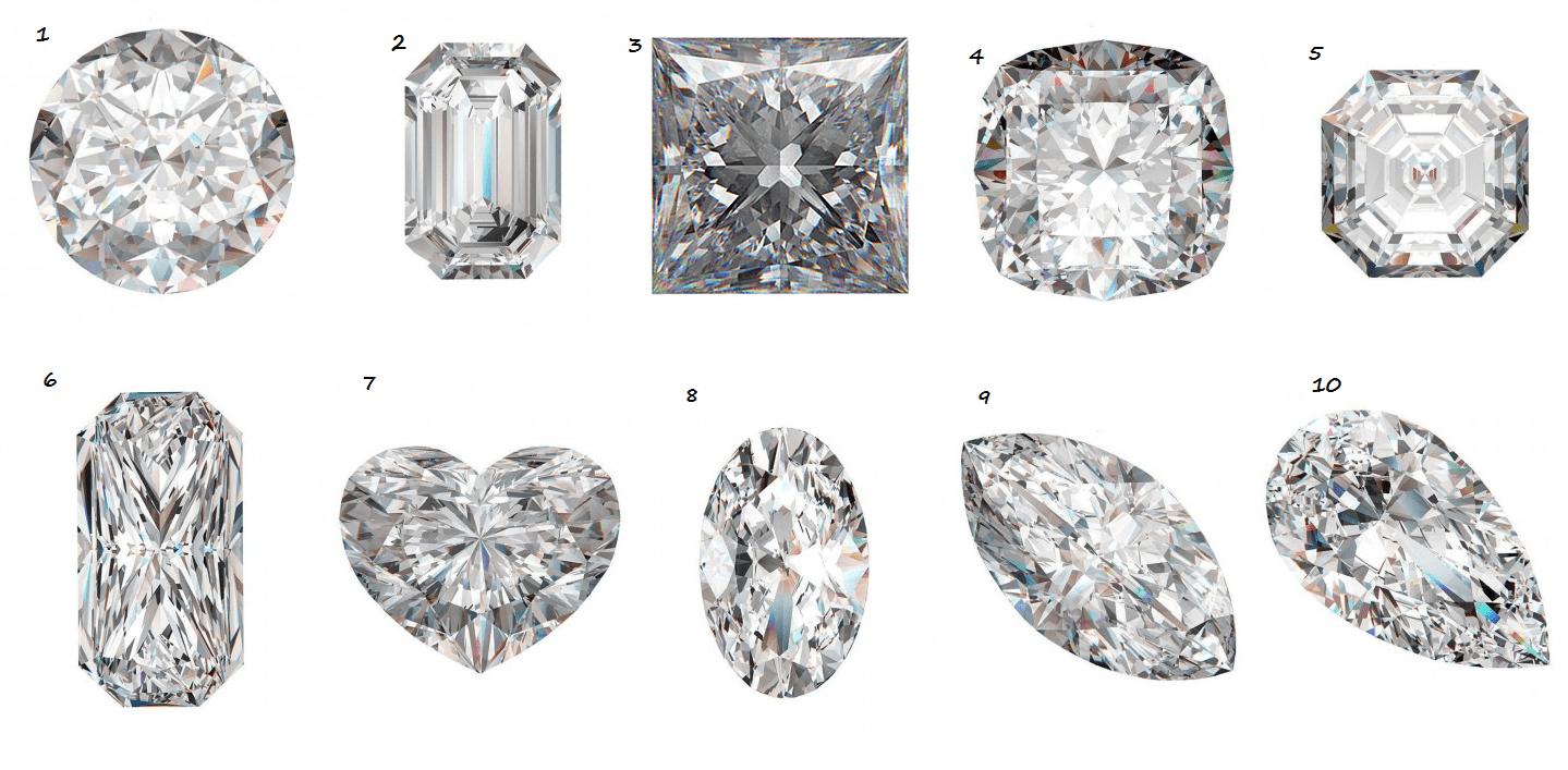 tagli di diamante test personalita