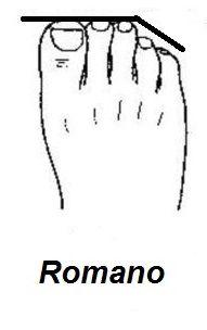 forma delle dita del piede egiziano
