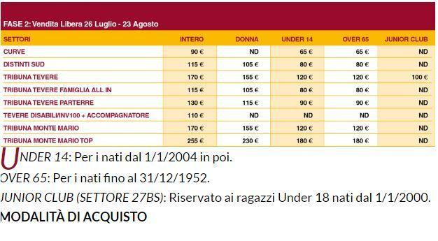 Prezzi Roma 2