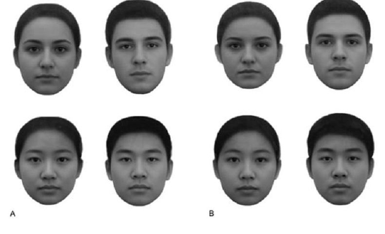 Ecco come il volto indica se sei ricco o povero