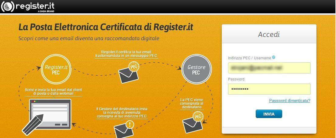 PEC Register