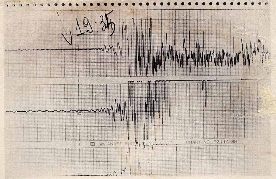 Come si misura la magnitudo di un terremoto