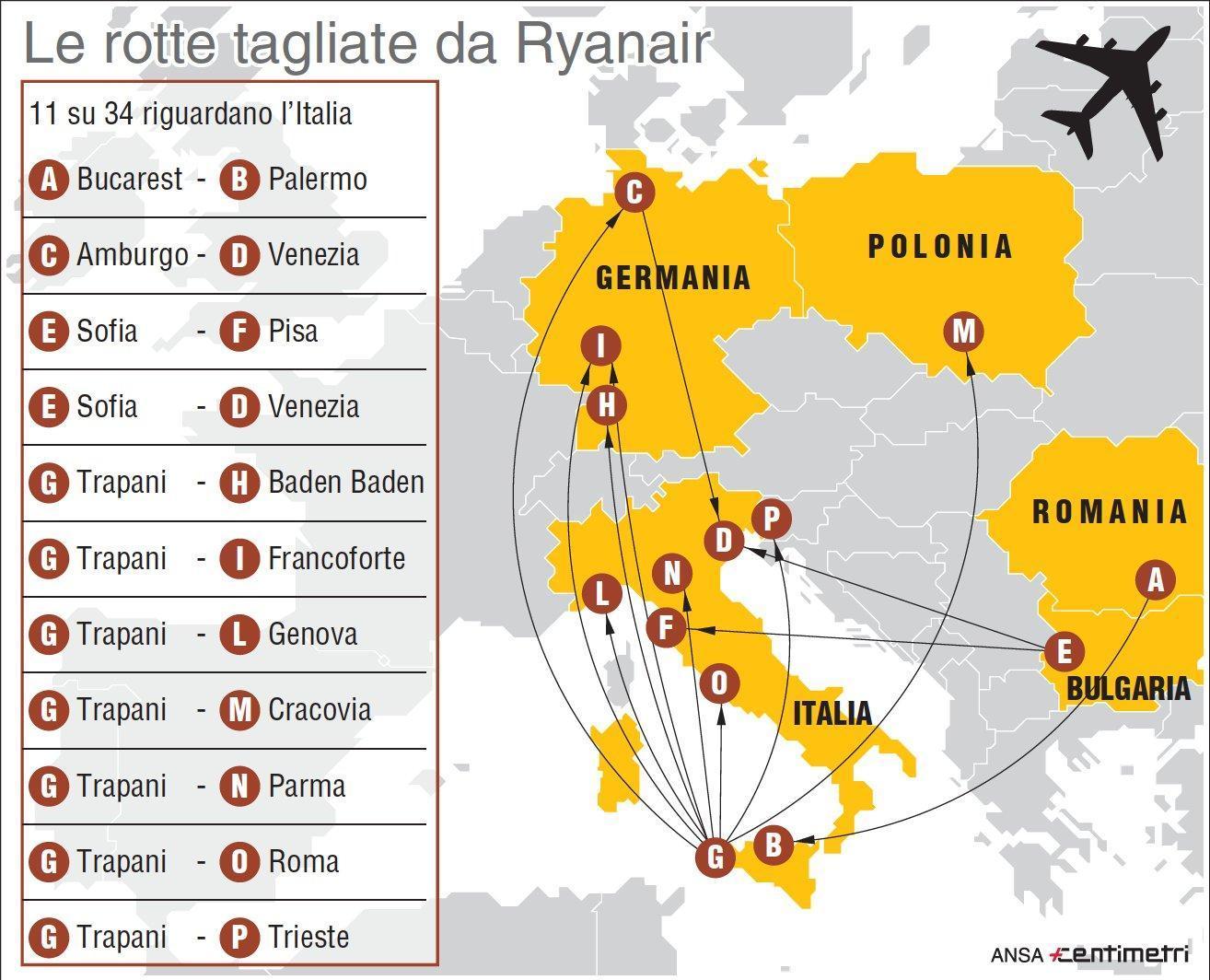 Ryanair, Trapani Birgi è l'aeroporto più penalizzato: turismo a rischio