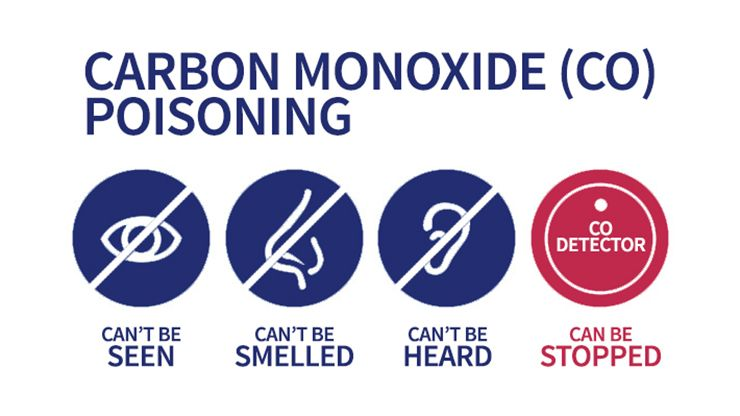 Intossicazione da monossido di carbonio: come si forma e i valori limite