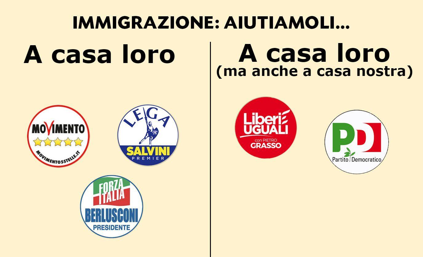 Immigrazione in Italia: da aiutiamoli a casa loro allo Ius Soli, cosa cambia dopo le elezioni?