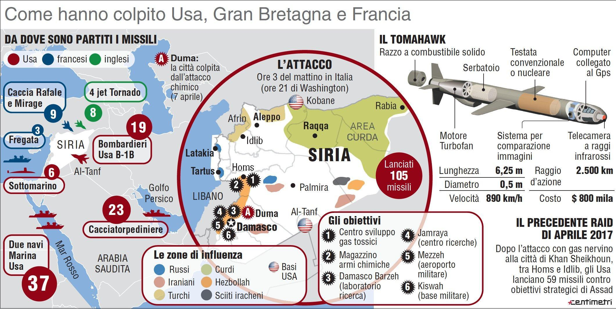 Siria: infografica
